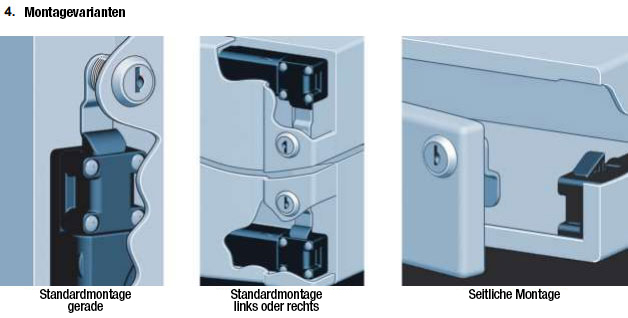 Montagevarianten elektronische Verschlüsse