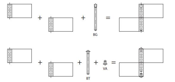 Modulare aushängbare Scharniere