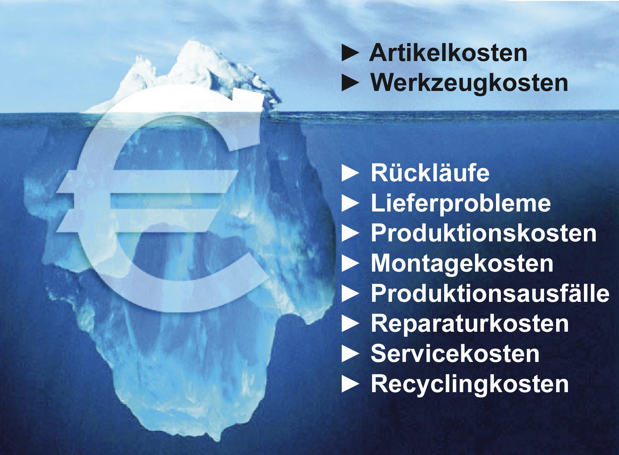 Eisbergmodell zur Analyse sichtbarer und nicht-sichtbarer Kosten